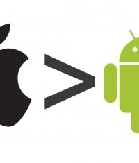iOS-устройства используют оперативную память более эффективно, чем Android-устройства