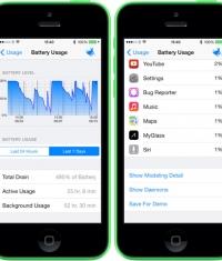 Разработчики нашли в iOS 8 скрытое меню с детализацией расхода заряда аккумулятора.