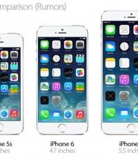 5.5-дюймовый iPhone Air может положить конец рынку мини-планшетов