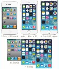 iPhone 6 с диагональю 4,7 дюймов выйдет раньше, чем его более габаритный вариант