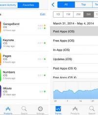 Apple создала новое приложение iTunes Connect