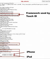 В iPad скоро появится система Touch ID - в iOS 7 найдены доказательства